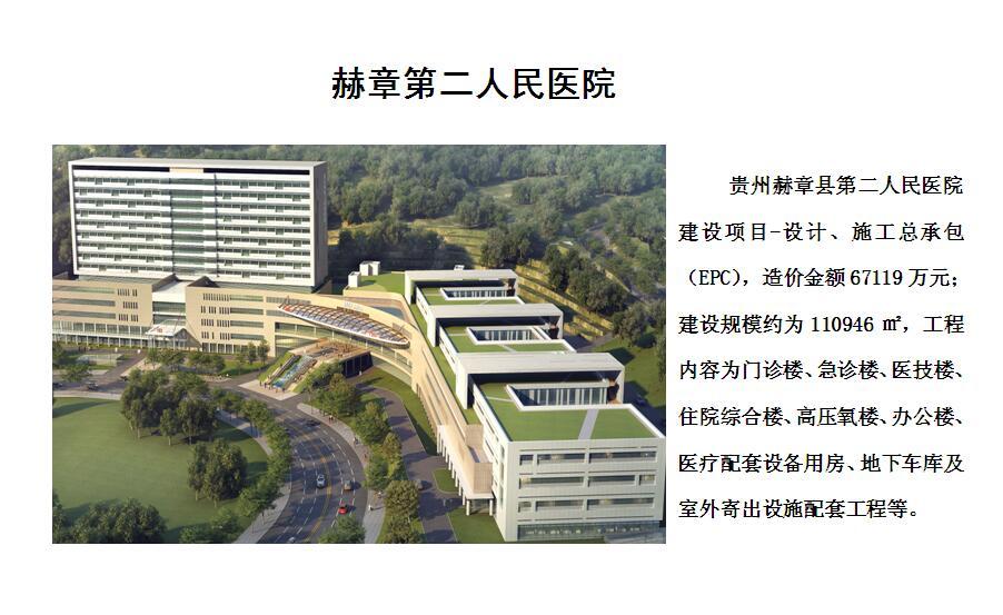 赫章第二人民医院